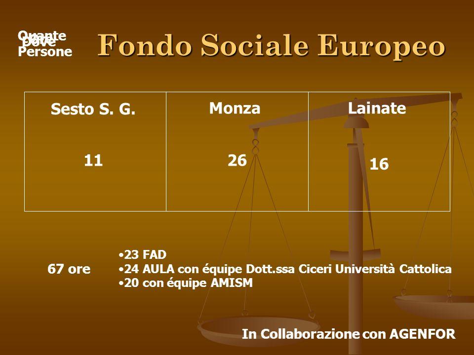 Fondo Sociale Europeo In Collaborazione con AGENFOR Sesto S.
