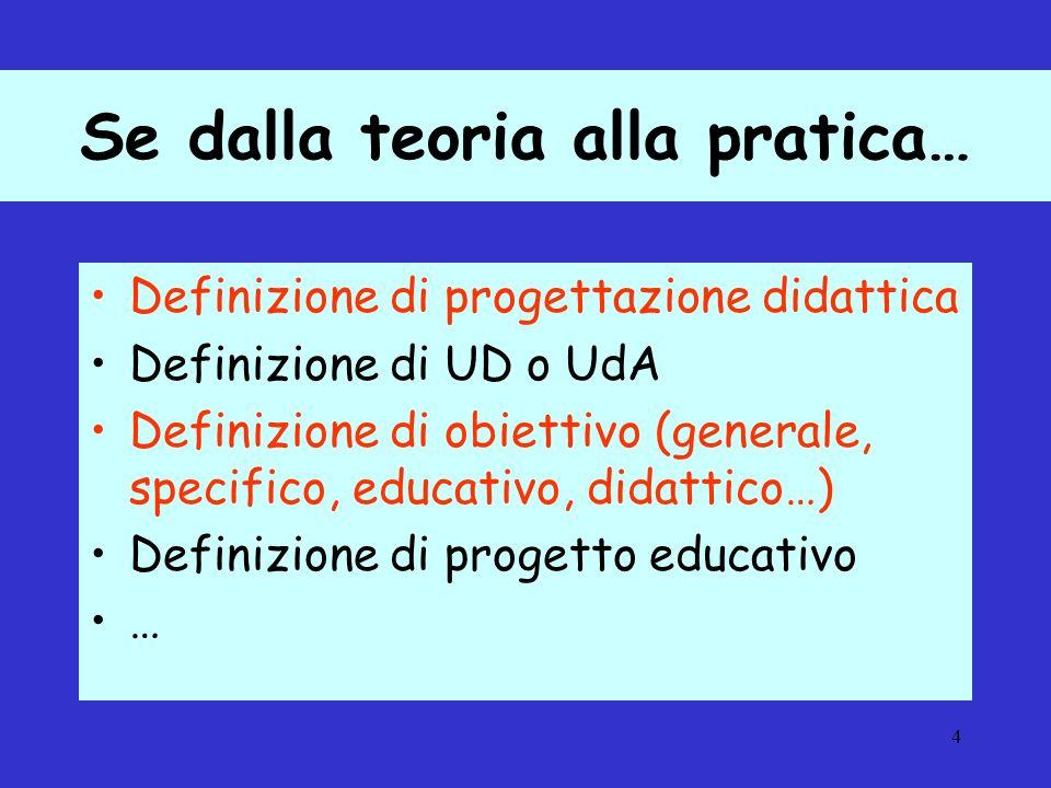 4 Se dalla teoria alla pratica… Definizione di progettazione didattica Definizione di UD o UdA Definizione di obiettivo (generale, specifico, educativo, didattico…) Definizione di progetto educativo …