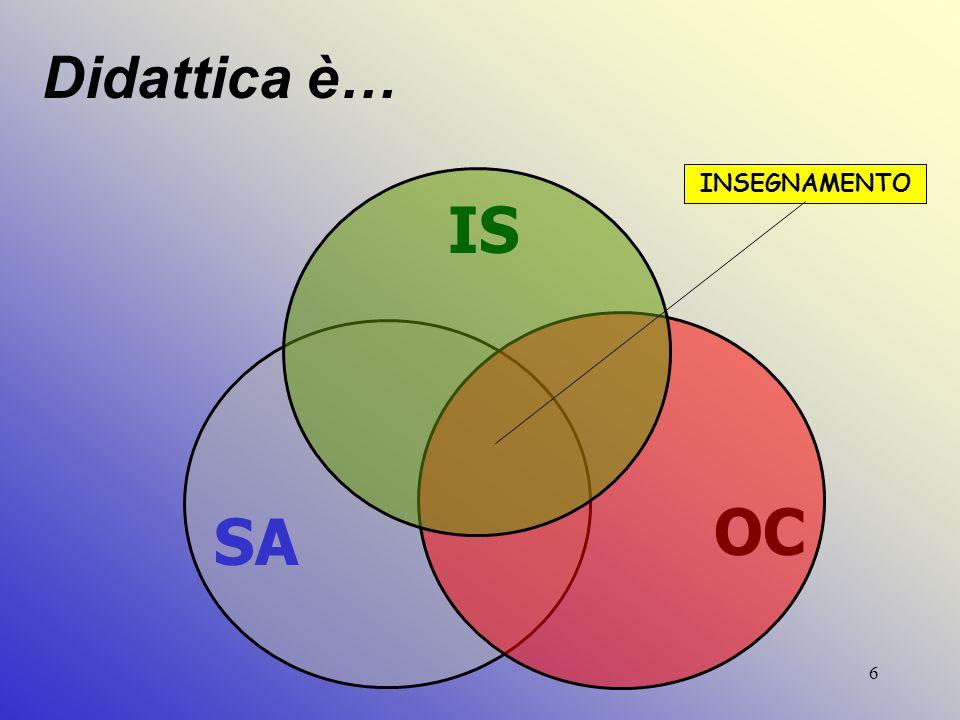 6 Didattica è… IS SA OC INSEGNAMENTO