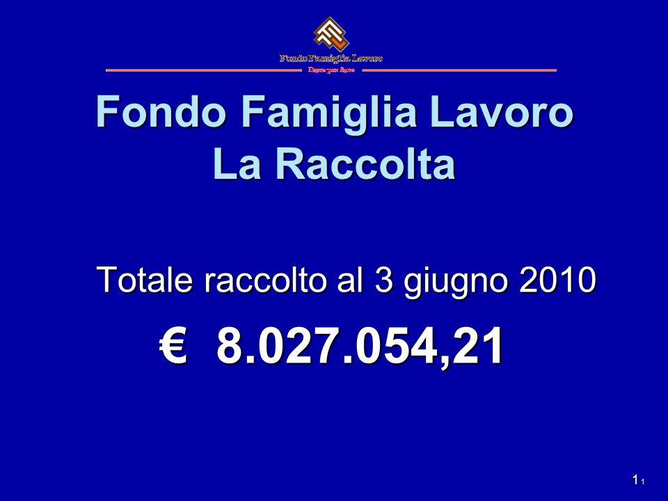 1 Fondo Famiglia Lavoro La Raccolta Totale raccolto al 3 giugno 2010 8.027.054,21 8.027.054,21 1