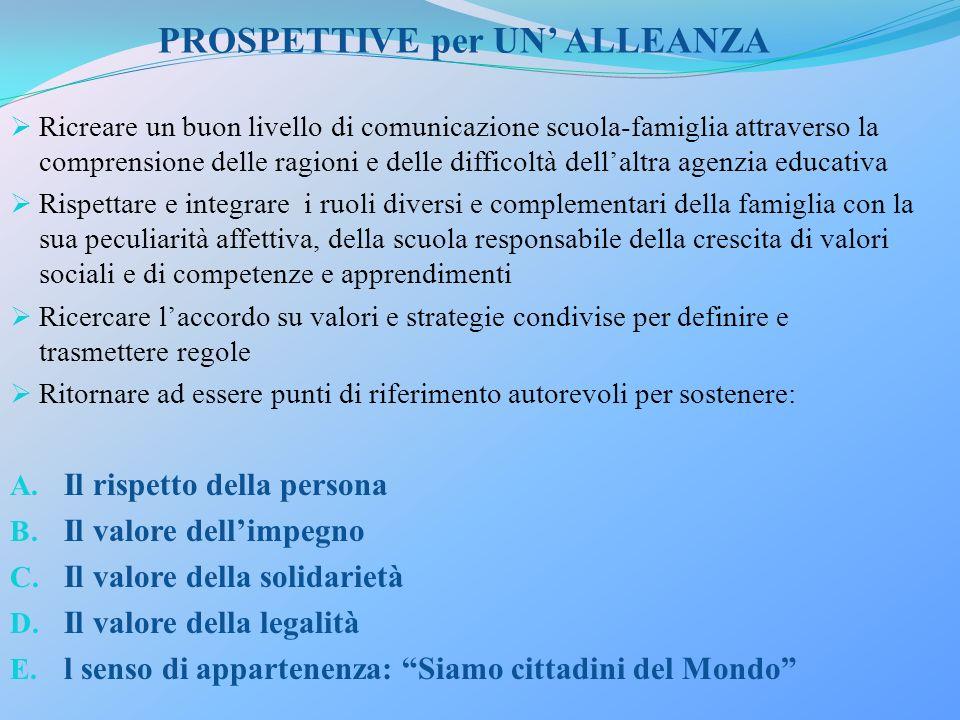 PROSPETTIVE per UN ALLEANZA Ricreare un buon livello di comunicazione scuola-famiglia attraverso la comprensione delle ragioni e delle difficoltà dell