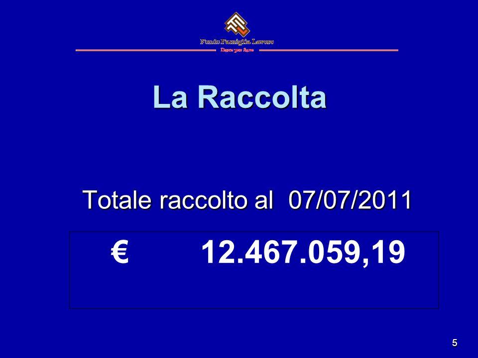 5 La Raccolta Totale raccolto al 07/07/2011 12.467.059,19