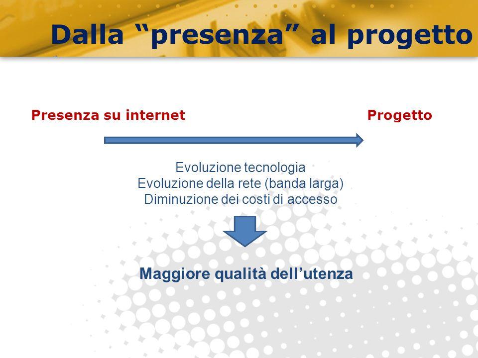 Dalla presenza al progetto Presenza su internetProgetto Evoluzione tecnologia Evoluzione della rete (banda larga) Diminuzione dei costi di accesso Mag
