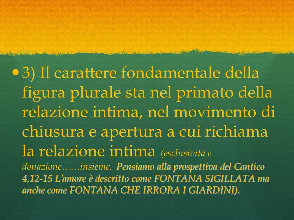 Pensiamo alla prospettiva del Cantico 4,12-15 Lamore è descritto come FONTANA SIGILLATA ma anche come FONTANA CHE IRRORA I GIARDINI). 3) Il carattere