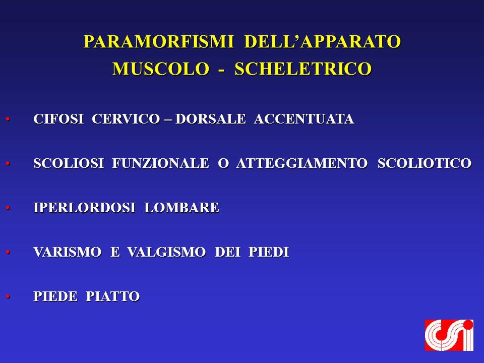 PARAMORFISMI METABOLICI RAPPORTO PONDERO - STATURALE SFAVOREVOLE RAPPORTO PONDERO - STATURALE SFAVOREVOLE ALTER.