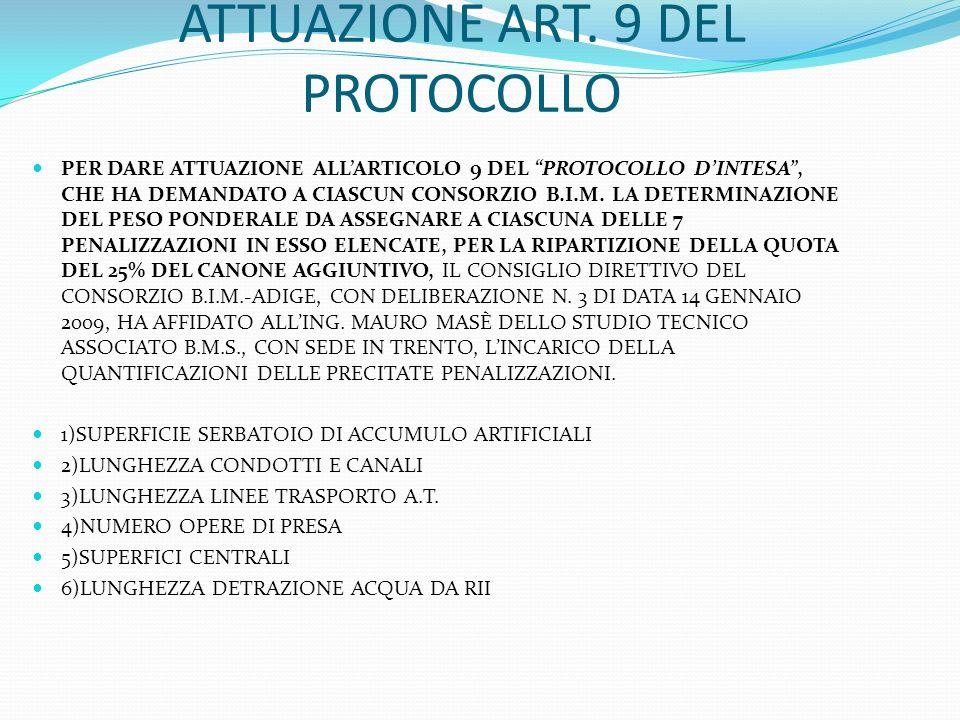 ATTUAZIONE ART. 9 DEL PROTOCOLLO PER DARE ATTUAZIONE ALLARTICOLO 9 DEL PROTOCOLLO DINTESA, CHE HA DEMANDATO A CIASCUN CONSORZIO B.I.M. LA DETERMINAZIO