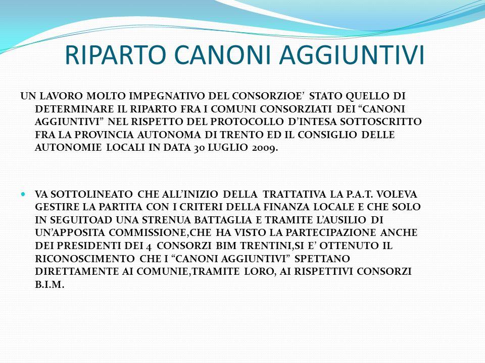 RIPARTO CANONI AGGIUNTIVI UN LAVORO MOLTO IMPEGNATIVO DEL CONSORZIOE STATO QUELLO DI DETERMINARE IL RIPARTO FRA I COMUNI CONSORZIATI DEI CANONI AGGIUN
