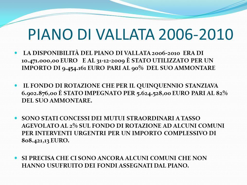 PIANO DI VALLATA 2006-2010 LA DISPONIBILITÀ DEL PIANO DI VALLATA 2006-2010 ERA DI 10.471.000,00 EURO E AL 31-12-2009 È STATO UTILIZZATO PER UN IMPORTO
