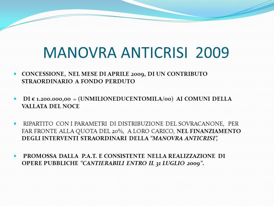MANOVRA ANTICRISI 2009 CONCESSIONE, NEL MESE DI APRILE 2009, DI UN CONTRIBUTO STRAORDINARIO A FONDO PERDUTO DI 1.200.000,00 = (UNMILIONEDUCENTOMILA/00