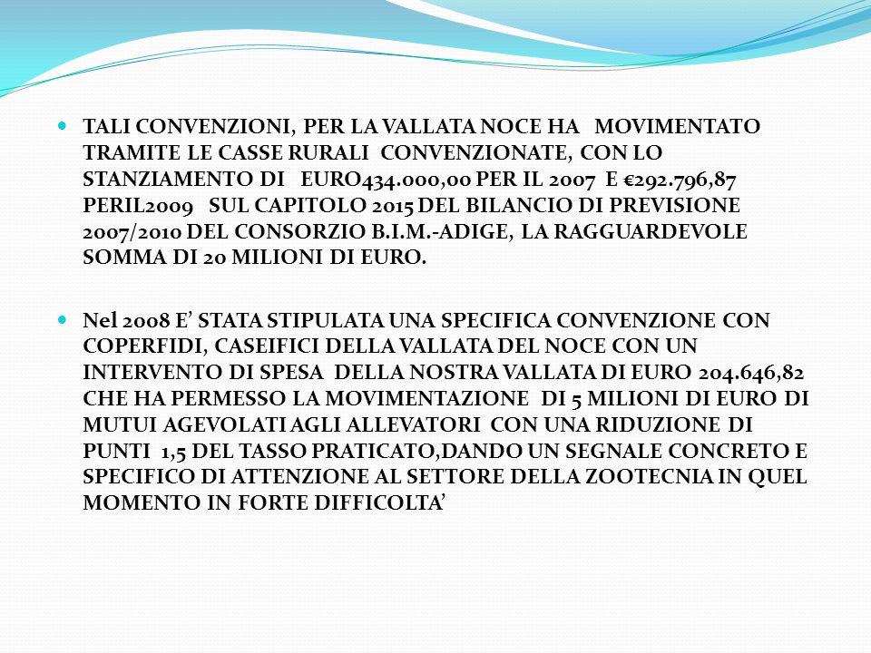 TALI CONVENZIONI, PER LA VALLATA NOCE HA MOVIMENTATO TRAMITE LE CASSE RURALI CONVENZIONATE, CON LO STANZIAMENTO DI EURO434.000,00 PER IL 2007 E 292.79