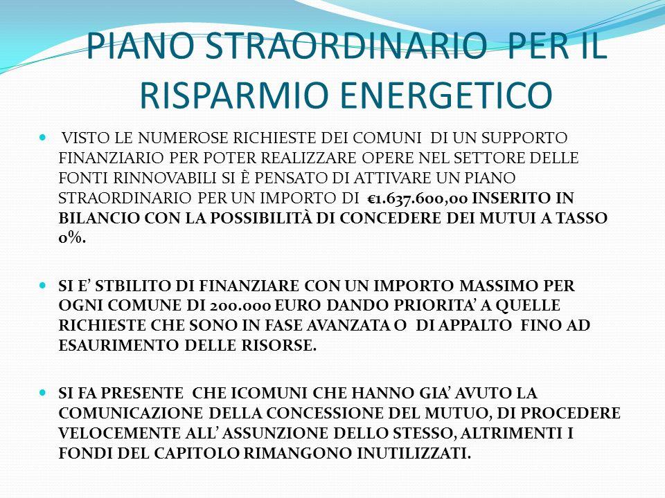 PIANO STRAORDINARIO PER IL RISPARMIO ENERGETICO VISTO LE NUMEROSE RICHIESTE DEI COMUNI DI UN SUPPORTO FINANZIARIO PER POTER REALIZZARE OPERE NEL SETTO