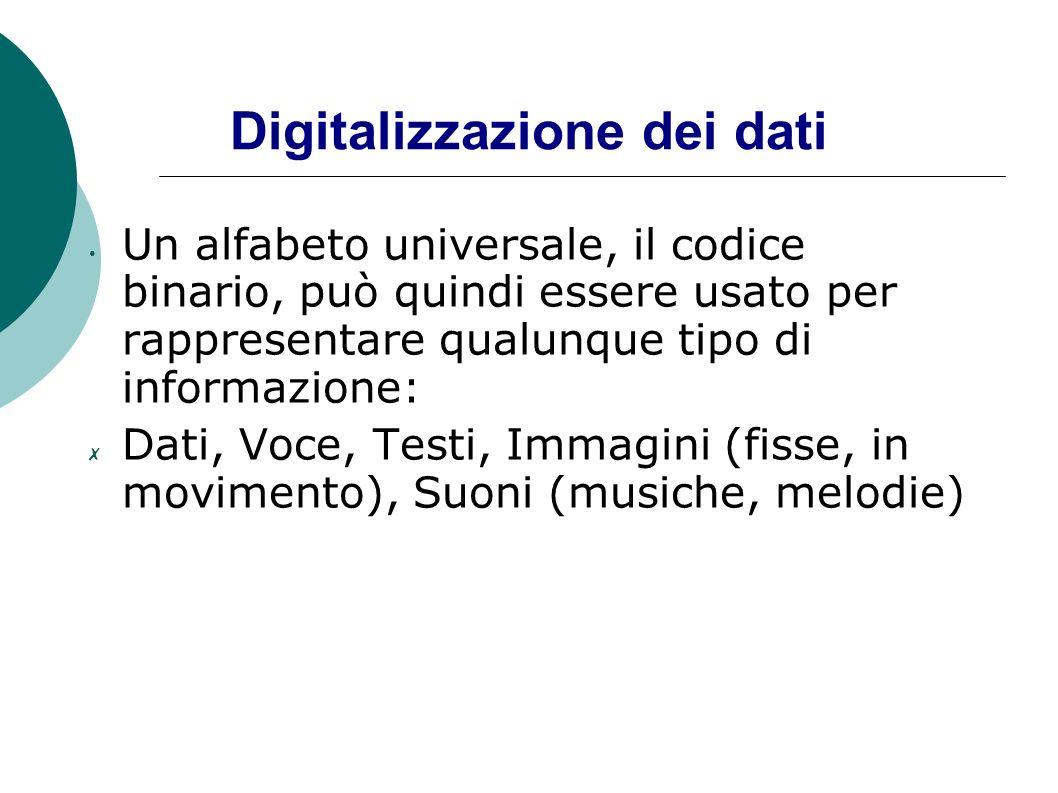 Media convergenti Tv Digitale Telefonia digitale Telefonia 3G Internet: Multimedia, Webcasting, videostreaming, voice over-ip...