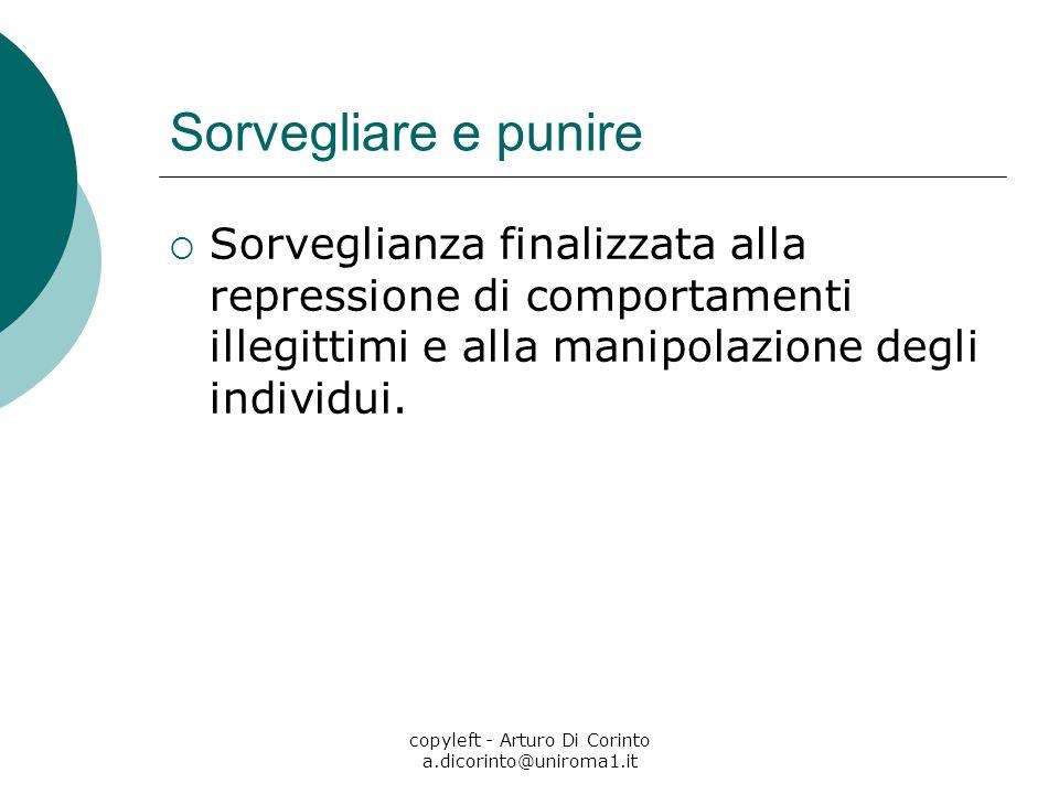 copyleft - Arturo Di Corinto a.dicorinto@uniroma1.it Sorvegliare e punire Sorveglianza finalizzata alla repressione di comportamenti illegittimi e all