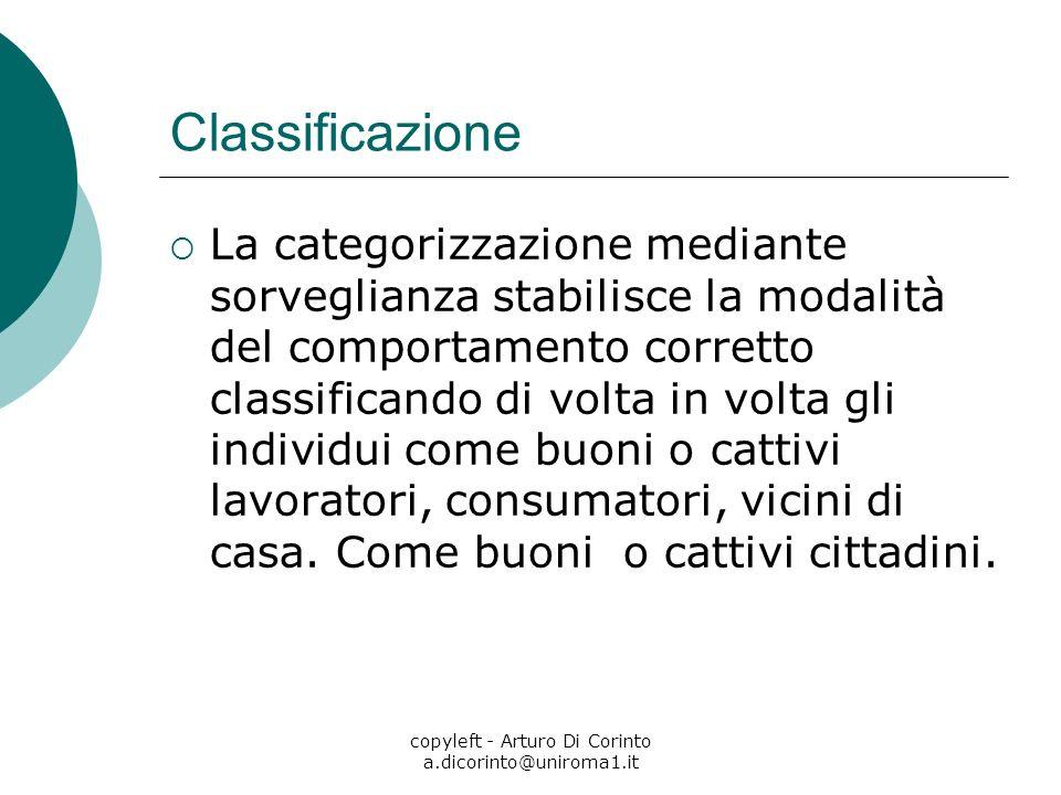 copyleft - Arturo Di Corinto a.dicorinto@uniroma1.it Classificazione La categorizzazione mediante sorveglianza stabilisce la modalità del comportament