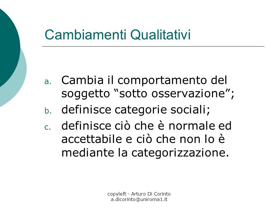 copyleft - Arturo Di Corinto a.dicorinto@uniroma1.it Cambiamenti Qualitativi a. Cambia il comportamento del soggetto sotto osservazione; b. definisce