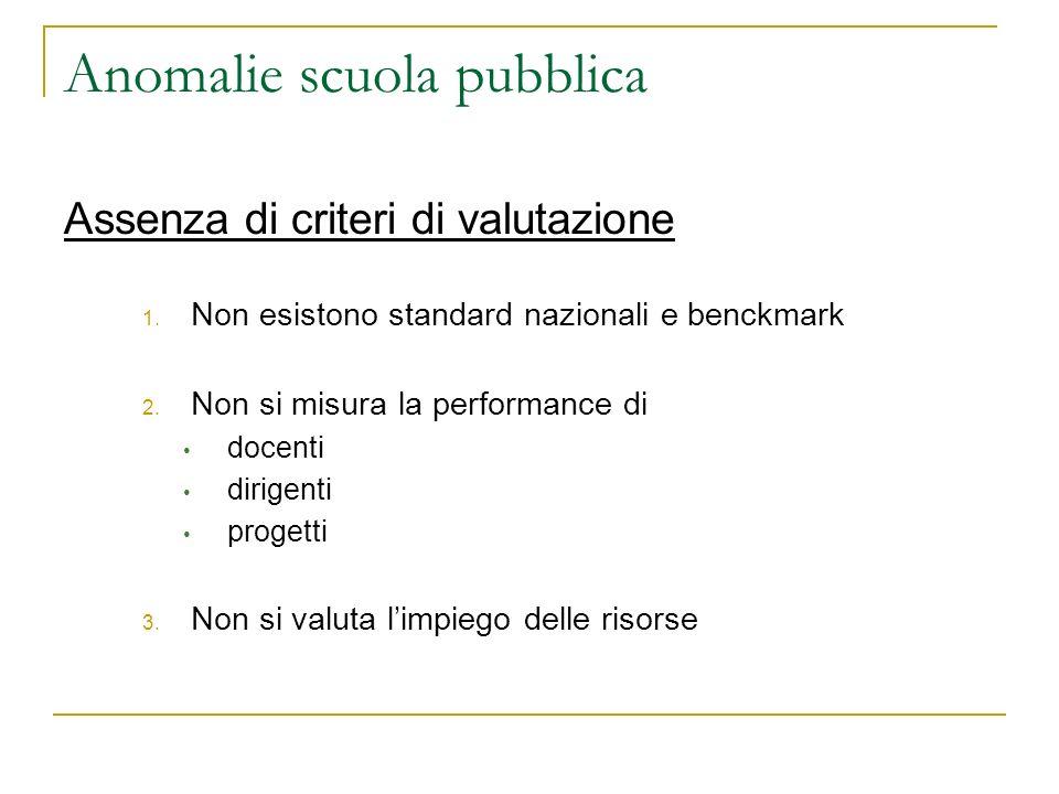 Anomalie scuola pubblica Assenza di criteri di valutazione 1.