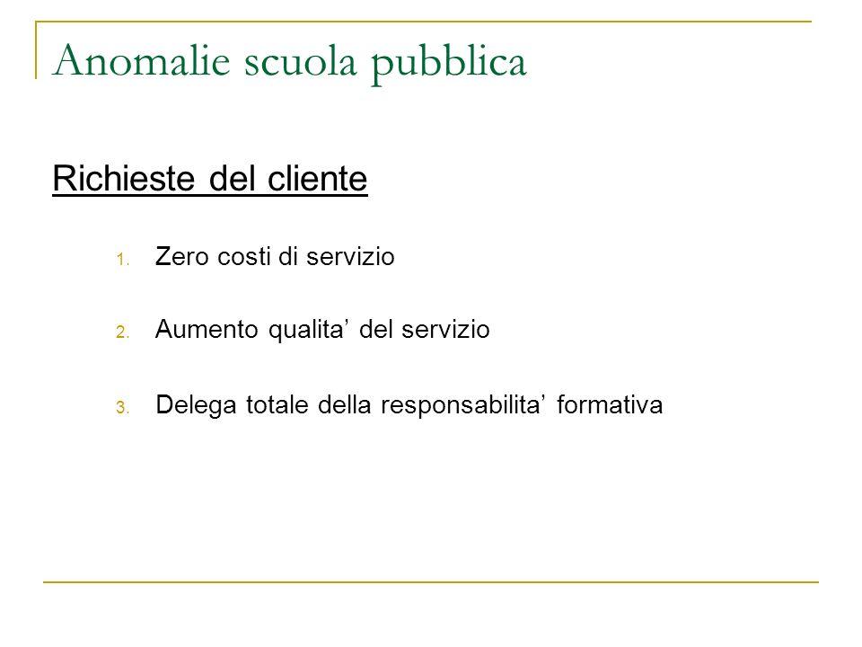 Anomalie scuola pubblica Richieste del cliente 1. Zero costi di servizio 2.