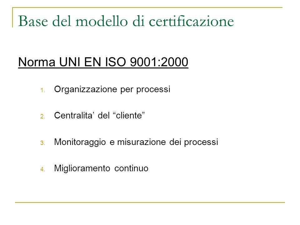 Base del modello di certificazione Norma UNI EN ISO 9001:2000 1.