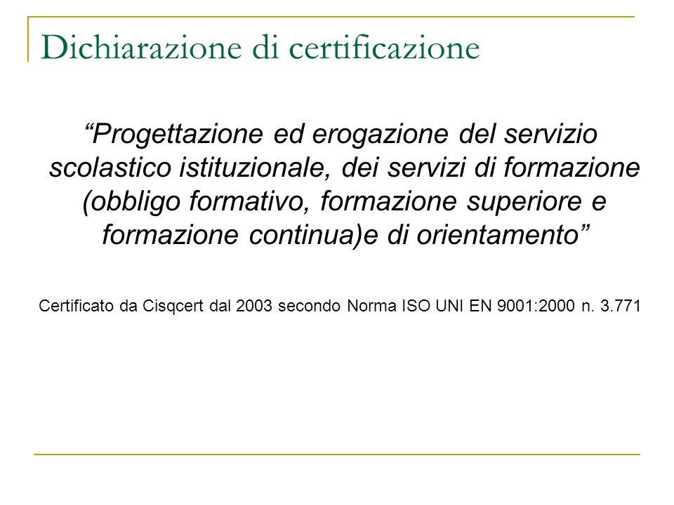 Dichiarazione di certificazione Progettazione ed erogazione del servizio scolastico istituzionale, dei servizi di formazione (obbligo formativo, formazione superiore e formazione continua)e di orientamento Certificato da Cisqcert dal 2003 secondo Norma ISO UNI EN 9001:2000 n.