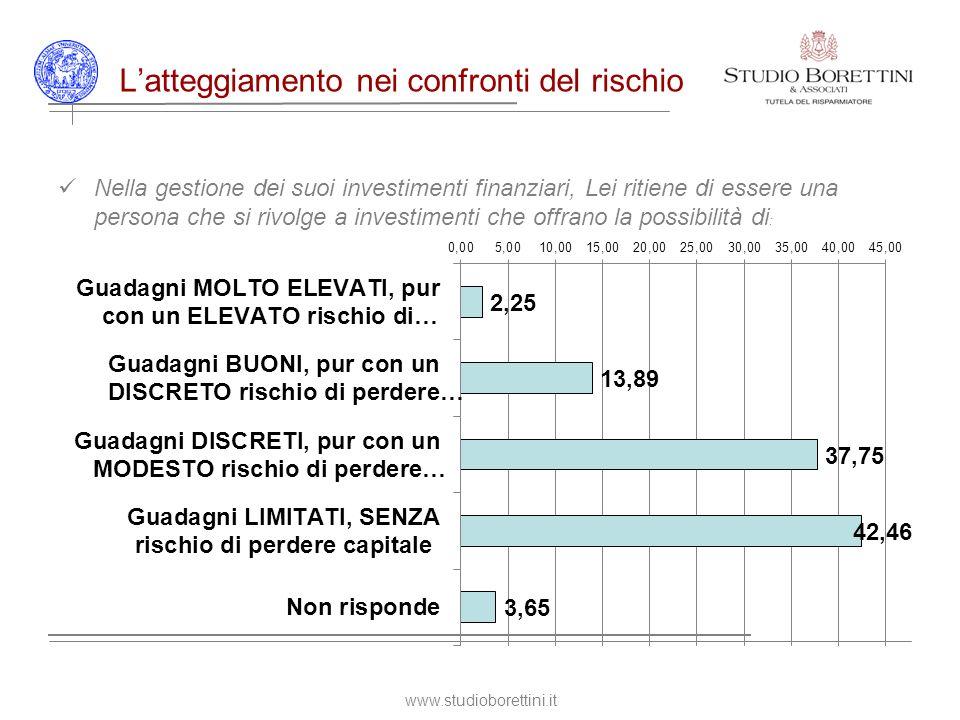 www.studioborettini.it Latteggiamento nei confronti del rischio Nella gestione dei suoi investimenti finanziari, Lei ritiene di essere una persona che si rivolge a investimenti che offrano la possibilità di :