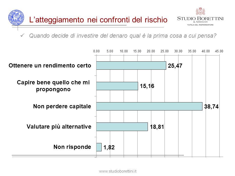 www.studioborettini.it Latteggiamento nei confronti del rischio Quando decide di investire del denaro qual è la prima cosa a cui pensa