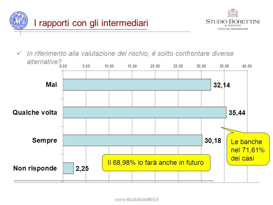 www.studioborettini.it I rapporti con gli intermediari In riferimento alla valutazione del rischio, è solito confrontare diverse alternative.