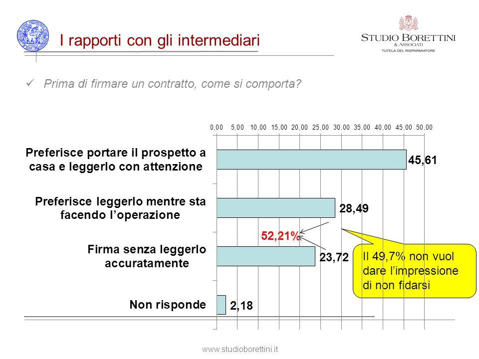 www.studioborettini.it I rapporti con gli intermediari Prima di firmare un contratto, come si comporta.