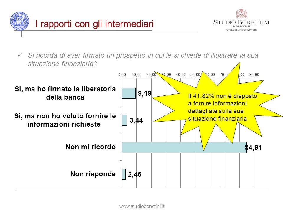 www.studioborettini.it I rapporti con gli intermediari Si ricorda di aver firmato un prospetto in cui le si chiede di illustrare la sua situazione finanziaria.