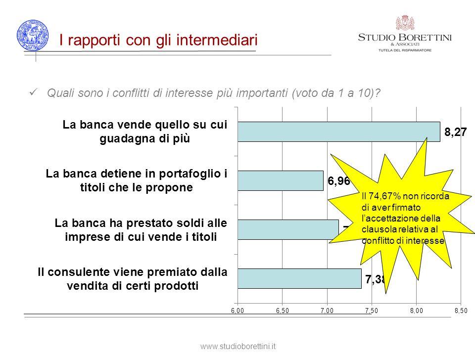 www.studioborettini.it I rapporti con gli intermediari Quali sono i conflitti di interesse più importanti (voto da 1 a 10).