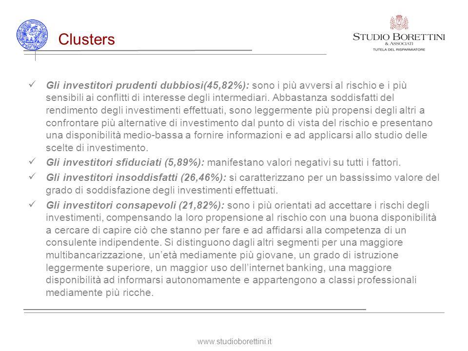 www.studioborettini.it Clusters Gli investitori prudenti dubbiosi(45,82%): sono i più avversi al rischio e i più sensibili ai conflitti di interesse degli intermediari.