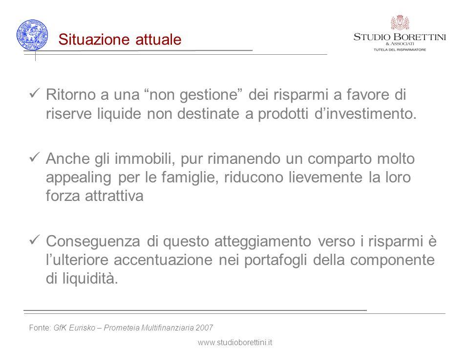 www.studioborettini.it Situazione attuale Ritorno a una non gestione dei risparmi a favore di riserve liquide non destinate a prodotti dinvestimento.