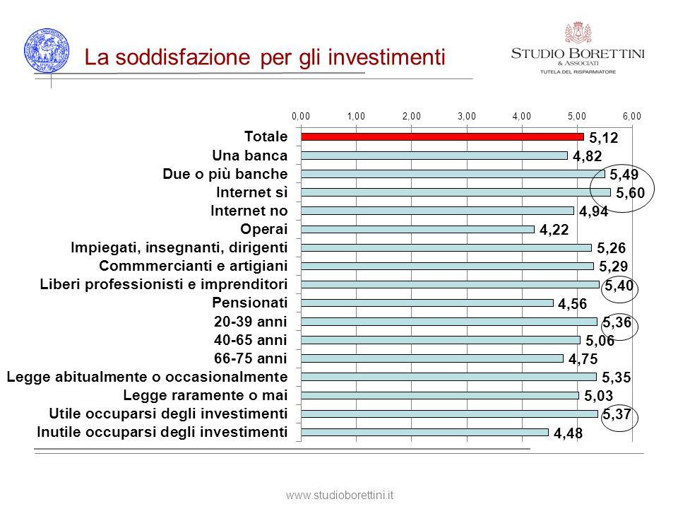 www.studioborettini.it La soddisfazione per gli investimenti