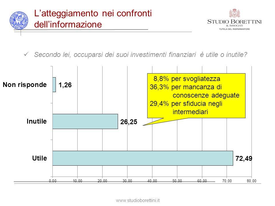 www.studioborettini.it Latteggiamento nei confronti dellinformazione Secondo lei, occuparsi dei suoi investimenti finanziari è utile o inutile.