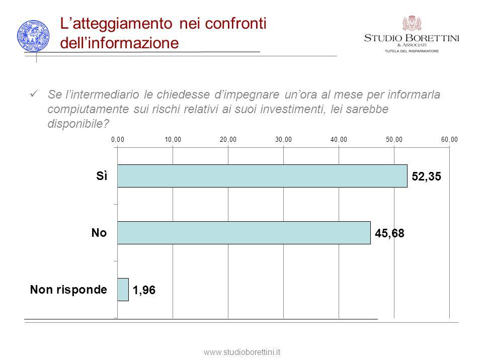 www.studioborettini.it Latteggiamento nei confronti dellinformazione Se lintermediario le chiedesse dimpegnare unora al mese per informarla compiutamente sui rischi relativi ai suoi investimenti, lei sarebbe disponibile