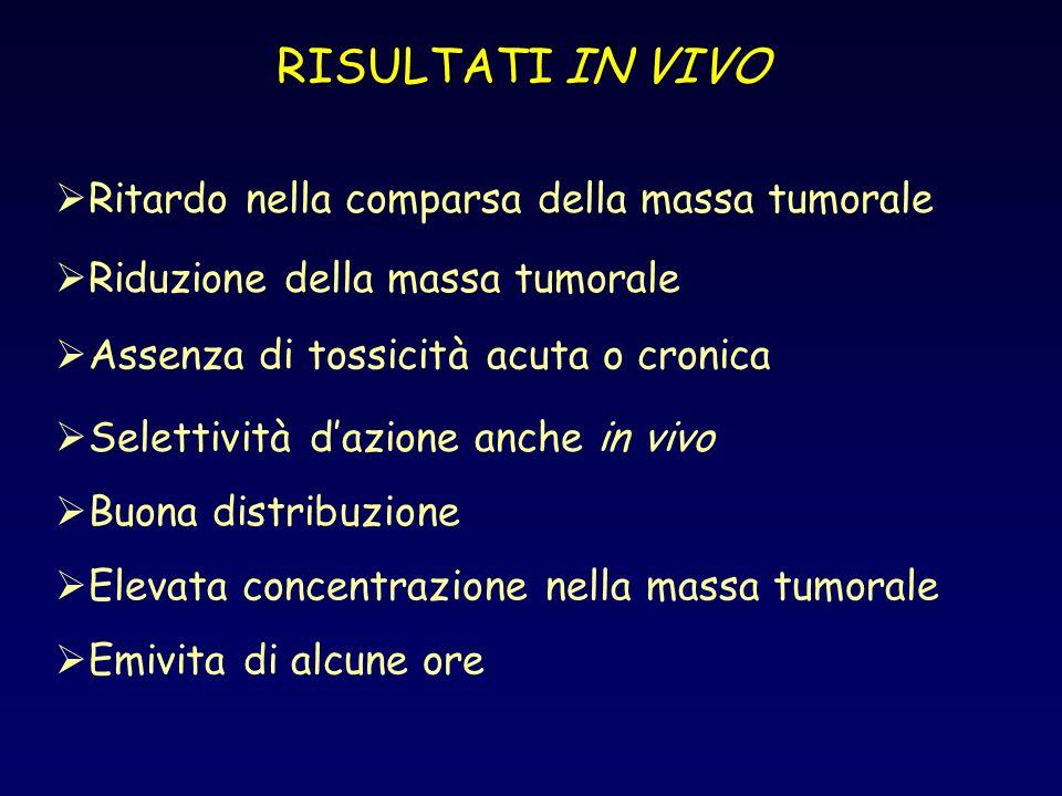 Ritardo nella comparsa della massa tumorale Riduzione della massa tumorale Assenza di tossicità acuta o cronica Selettività dazione anche in vivo RISU