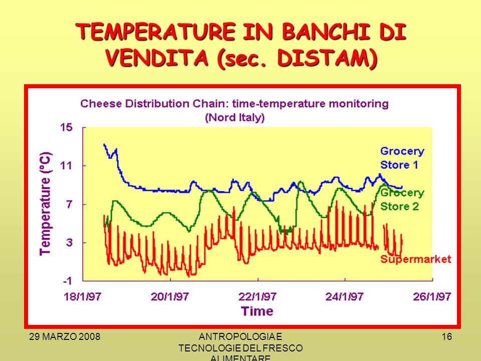 29 MARZO 2008ANTROPOLOGIA E TECNOLOGIE DEL FRESCO ALIMENTARE 16 TEMPERATURE IN BANCHI DI VENDITA (sec.