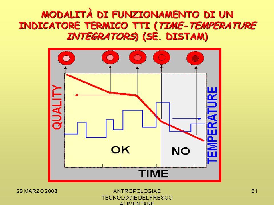 29 MARZO 2008ANTROPOLOGIA E TECNOLOGIE DEL FRESCO ALIMENTARE 21 MODALITÀ DI FUNZIONAMENTO DI UN INDICATORE TERMICO TTI (TIME-TEMPERATURE INTEGRATORS) (SE.