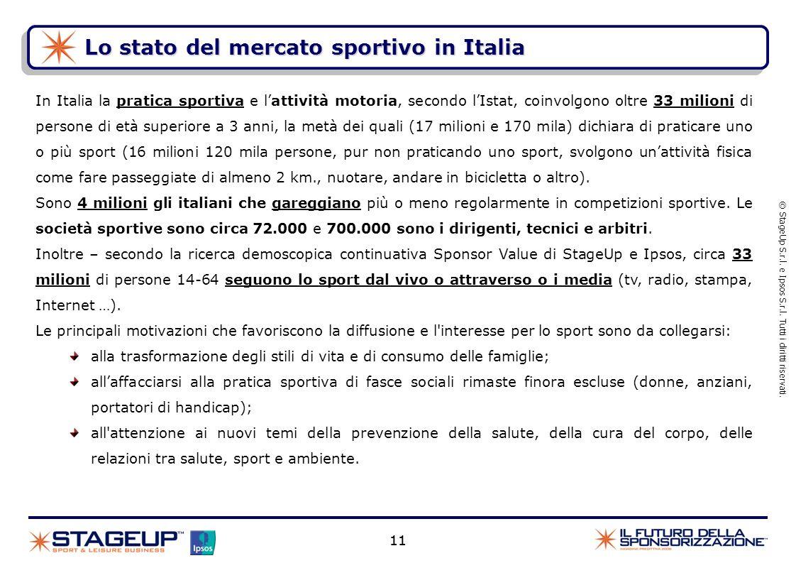 11 Lo stato del mercato sportivo in Italia © StageUp S.r.l. e Ipsos S.r.l. Tutti i diritti riservati. In Italia la pratica sportiva e lattività motori