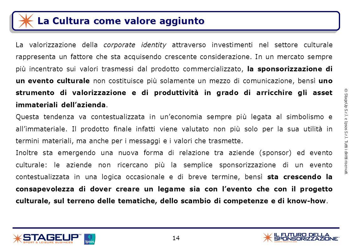La Cultura come valore aggiunto © StageUp S.r.l. e Ipsos S.r.l. Tutti i diritti riservati. La valorizzazione della corporate identity attraverso inves