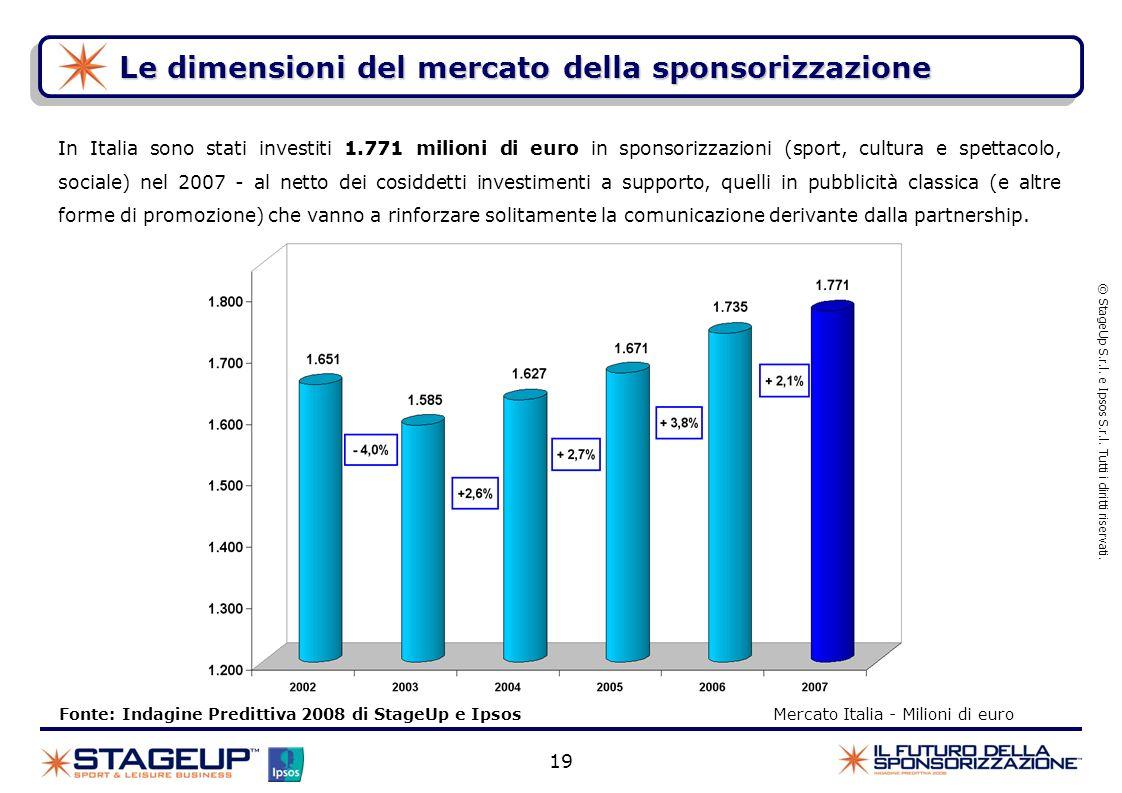Fonte: Indagine Predittiva 2008 di StageUp e Ipsos Mercato Italia - Milioni di euro Le dimensioni del mercato della sponsorizzazione © StageUp S.r.l.