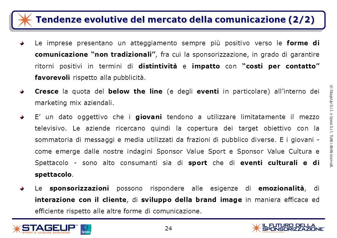 24 Tendenze evolutive del mercato della comunicazione (2/2) © StageUp S.r.l. e Ipsos S.r.l. Tutti i diritti riservati. Le imprese presentano un attegg