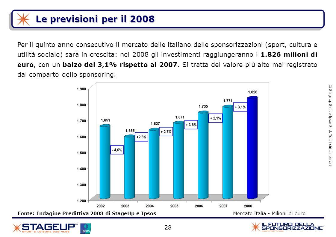 Le previsioni per il 2008 Fonte: Indagine Predittiva 2008 di StageUp e Ipsos Mercato Italia - Milioni di euro © StageUp S.r.l. e Ipsos S.r.l. Tutti i