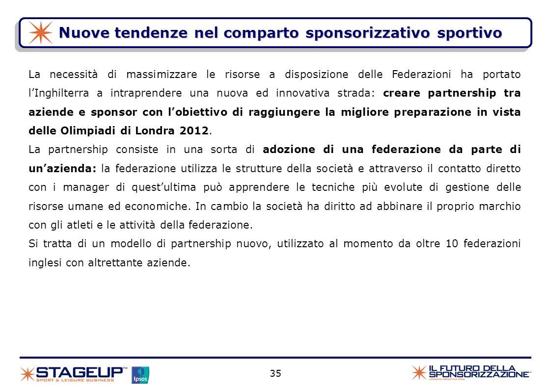 35 Nuove tendenze nel comparto sponsorizzativo sportivo La necessità di massimizzare le risorse a disposizione delle Federazioni ha portato lInghilter