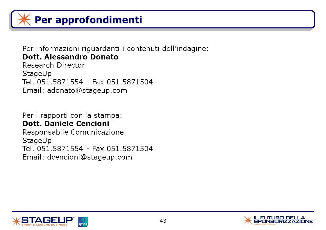 43 Per approfondimenti Per informazioni riguardanti i contenuti dellindagine: Dott. Alessandro Donato Research Director StageUp Tel. 051.5871554 - Fax