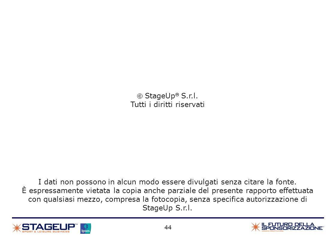 44 StageUp S.r.l. Tutti i diritti riservati I dati non possono in alcun modo essere divulgati senza citare la fonte. È espressamente vietata la copia
