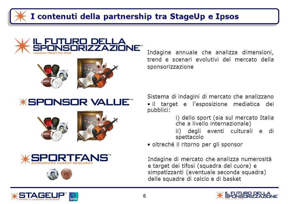 6 Sistema di indagini di mercato che analizzano il target e lesposizione mediatica dei pubblici: i) dello sport (sia sul mercato Italia che a livello