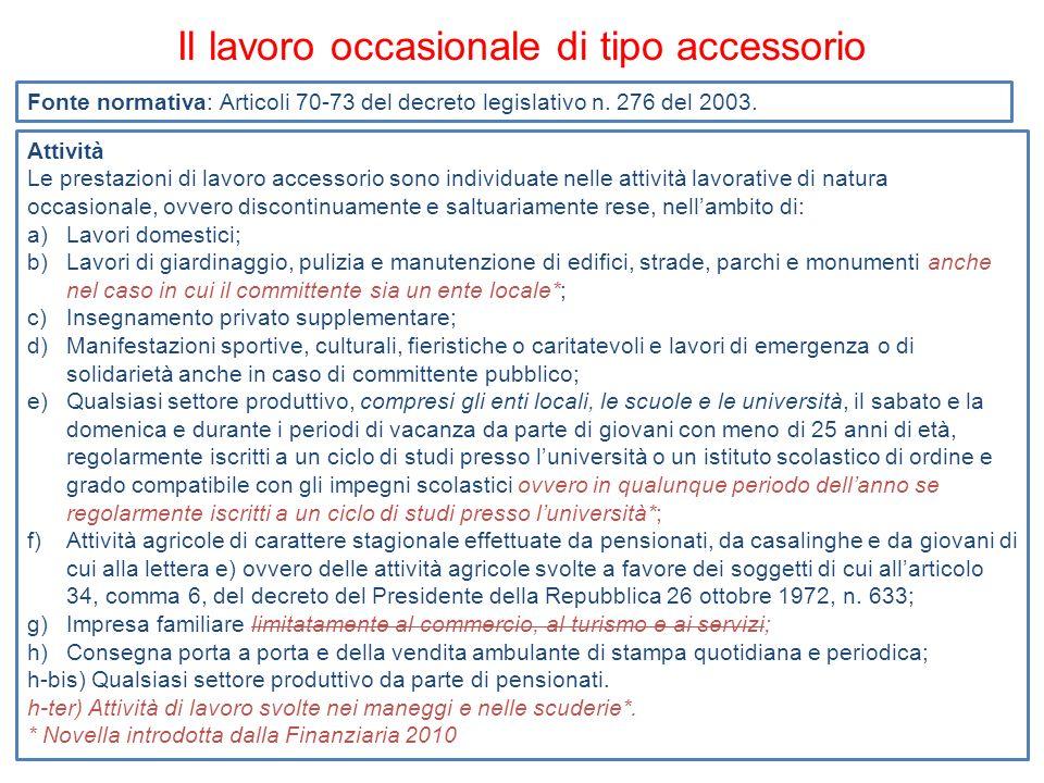 Il lavoro occasionale di tipo accessorio Fonte normativa: Articoli 70-73 del decreto legislativo n.