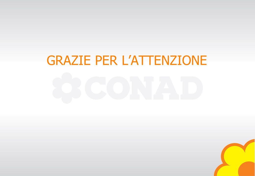 Il Parmigiano Reggiano – nuove opportunità per il futuro Parma, 6 marzo 2010 GRAZIE PER LATTENZIONE