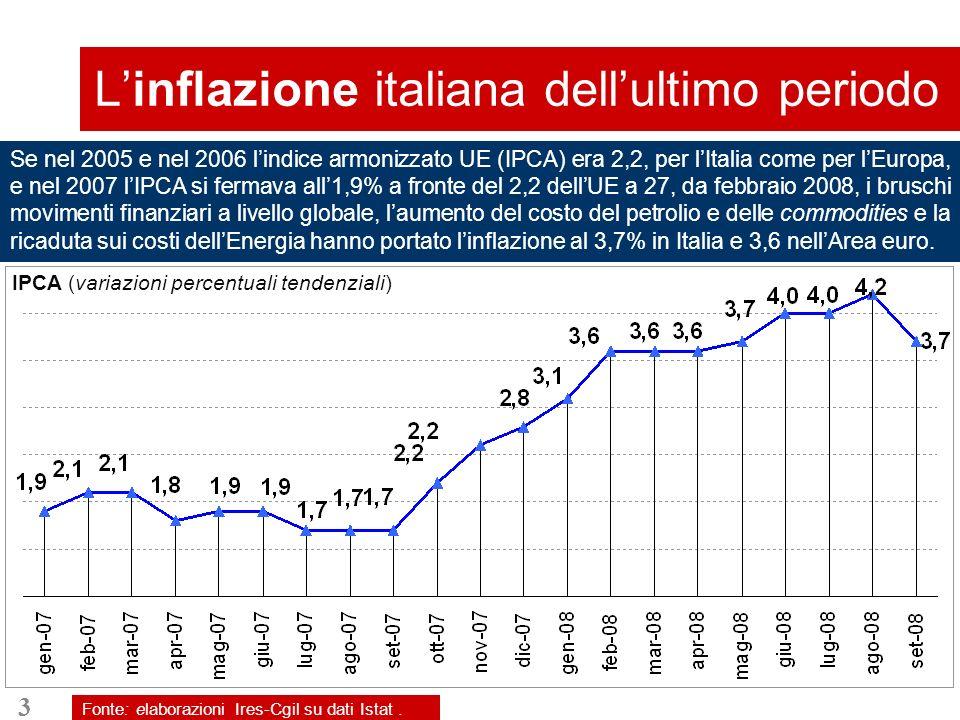 3 Linflazione italiana dellultimo periodo Fonte: elaborazioni Ires-Cgil su dati Istat.