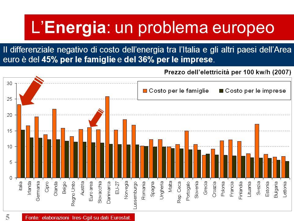 5 LEnergia: un problema europeo Fonte: elaborazioni Ires-Cgil su dati Eurostat.